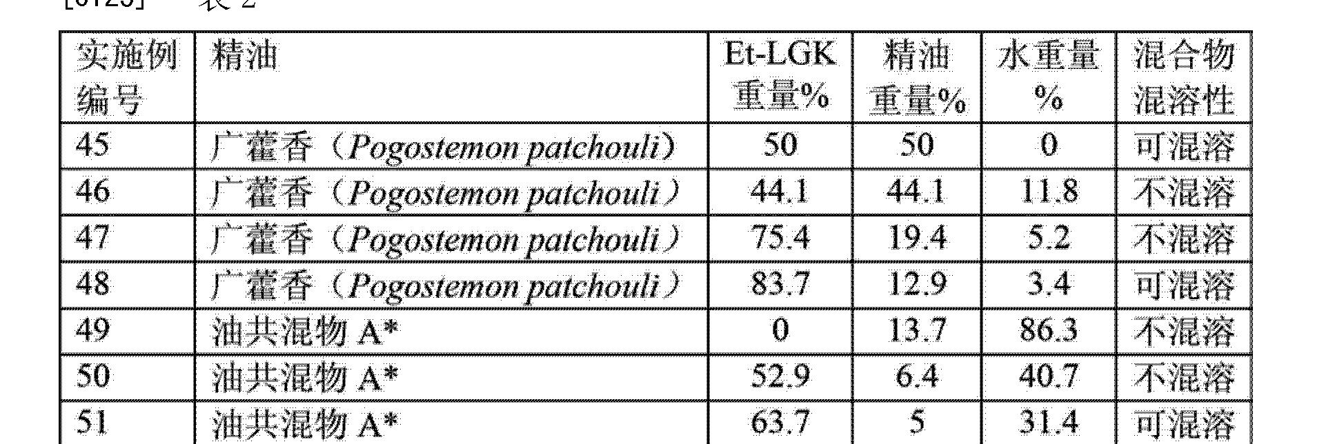 Figure CN102970967AD00232