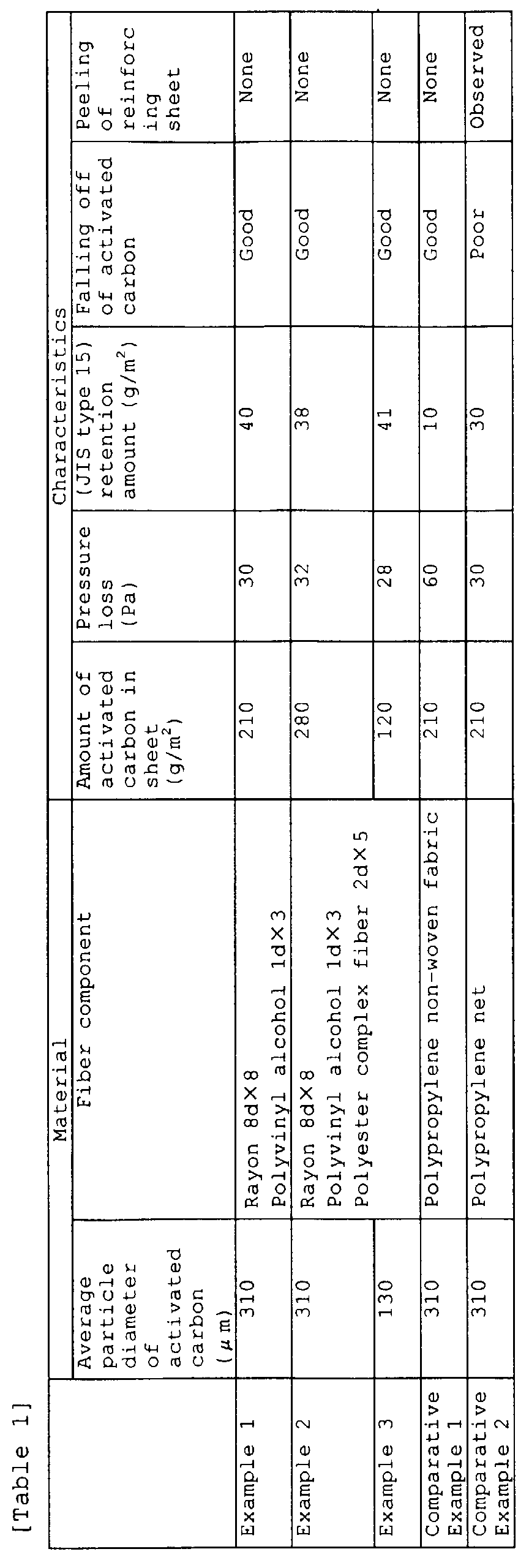 1 3//4 Bore x 2 1//2 OD x 13 Length Bunting Bearings B954C014020-13 Cast Bronze C95400