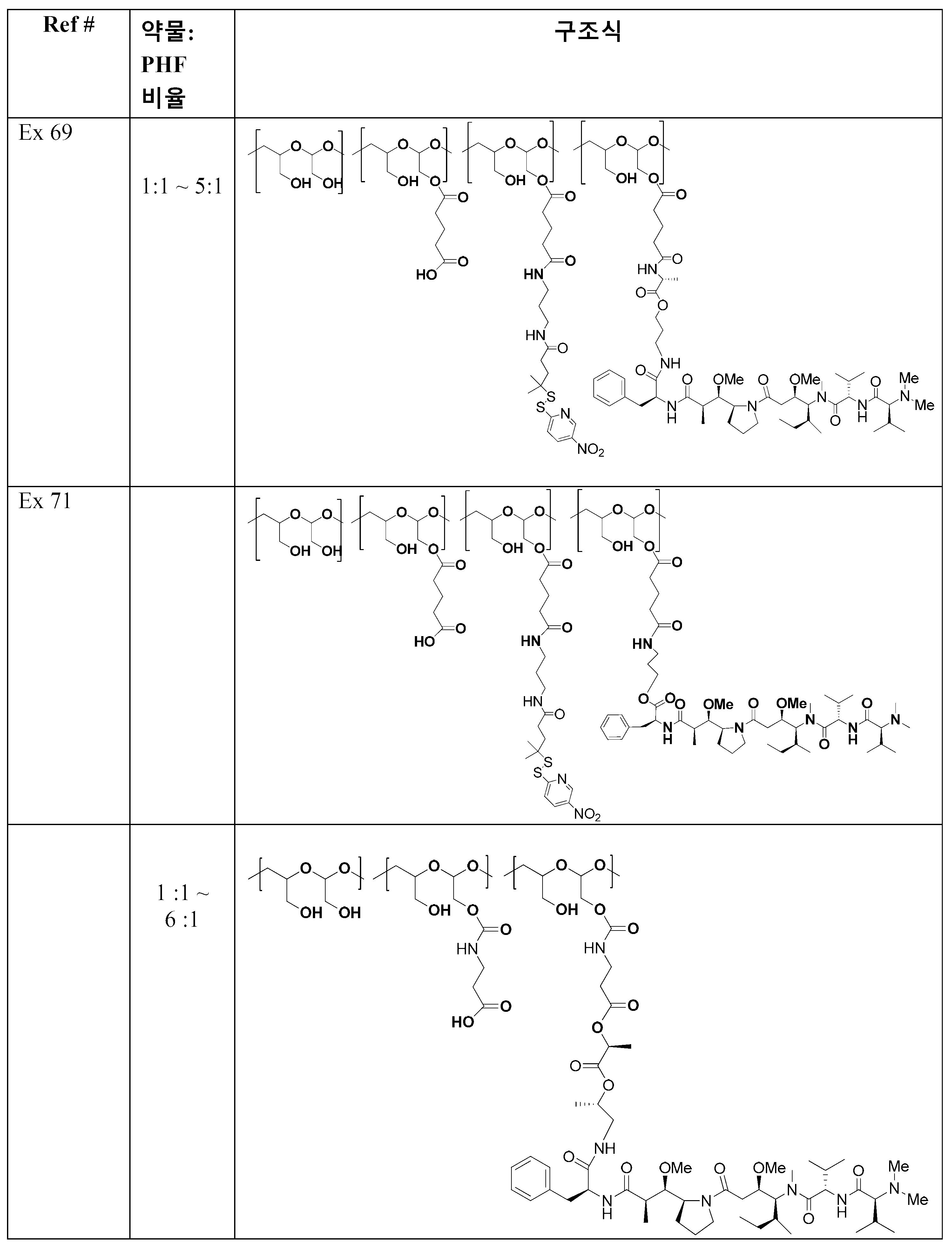 Figure 112014001971018-pct00240