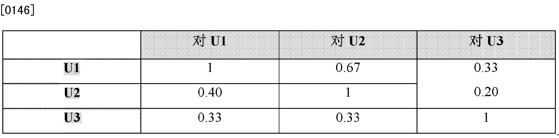 Figure CN102354313BD00212