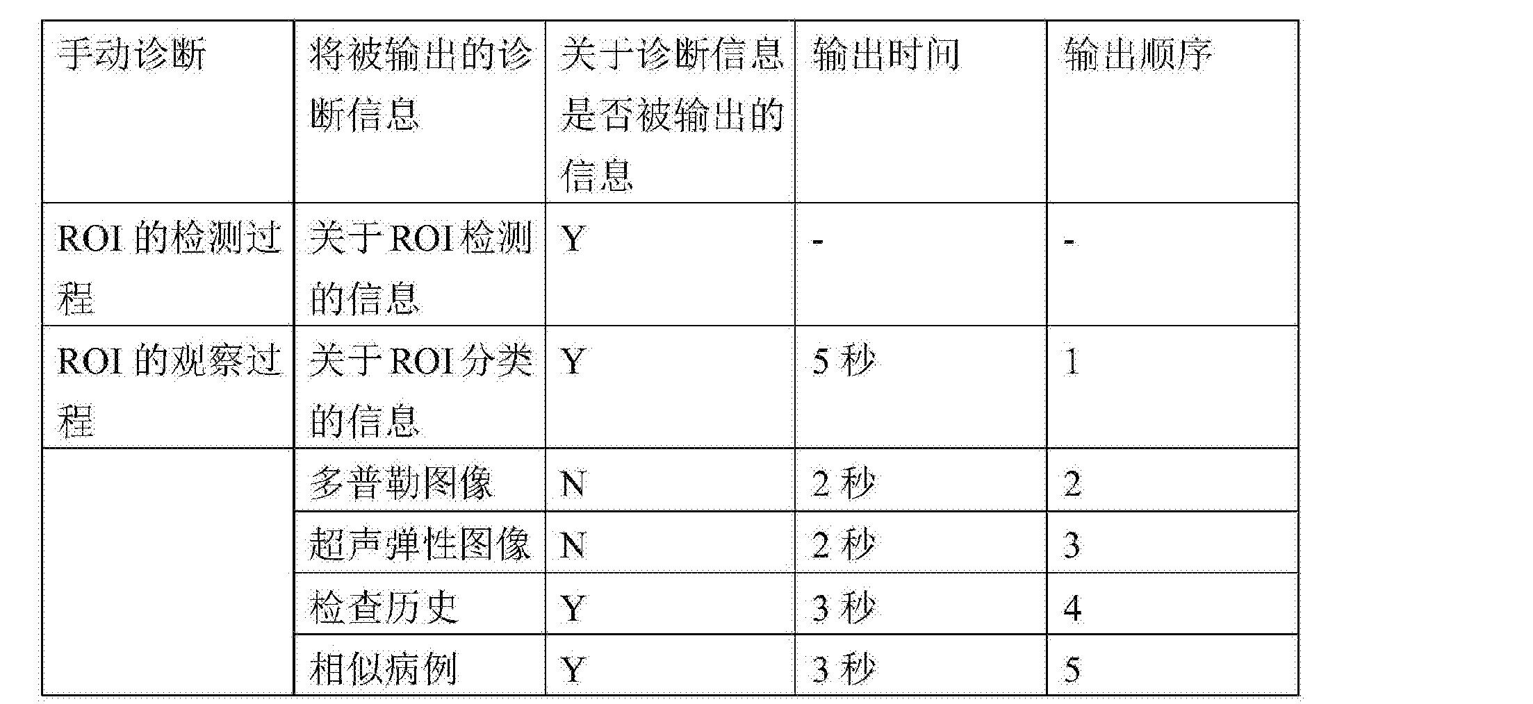 Figure CN105701331AD00071