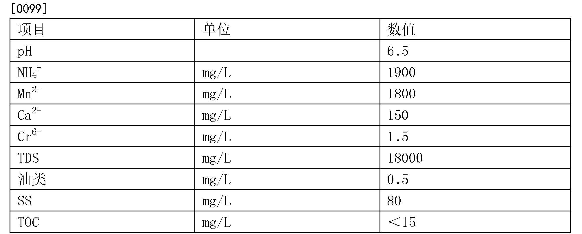 Figure CN104176857BD00102