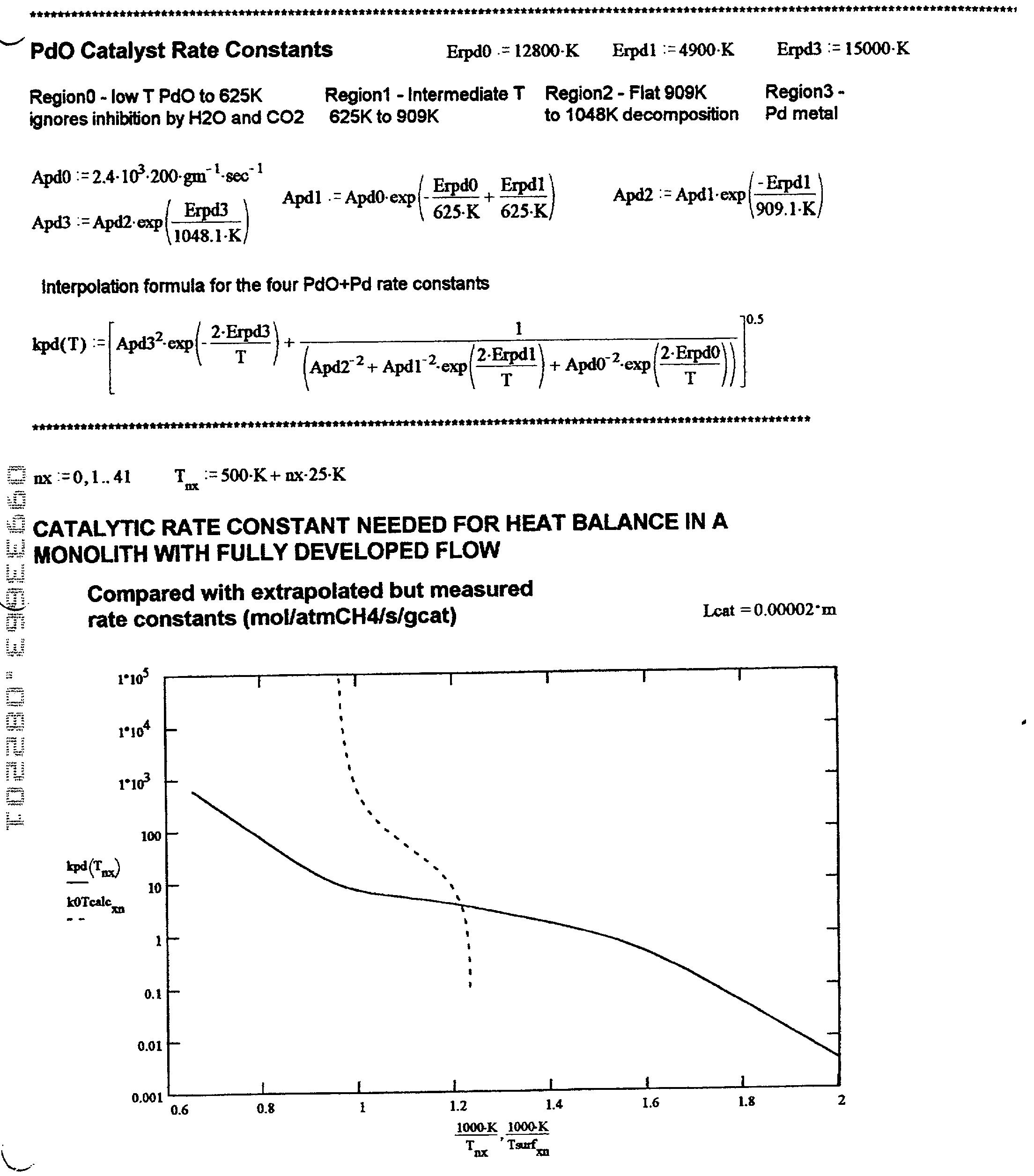 Figure US20020166324A1-20021114-P00166