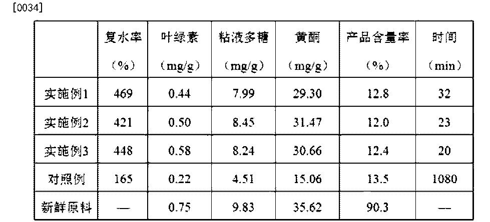 Figure CN103636746BD00051