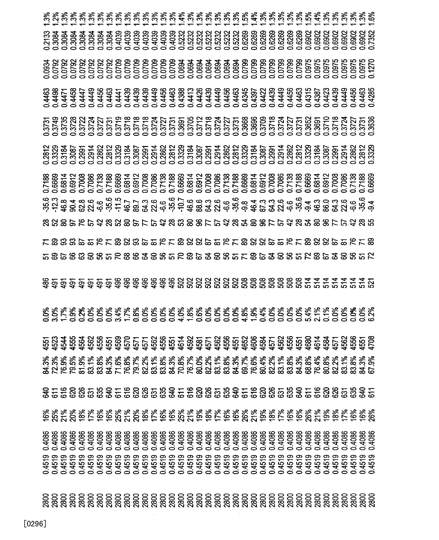 Figure CN101821544BD01231