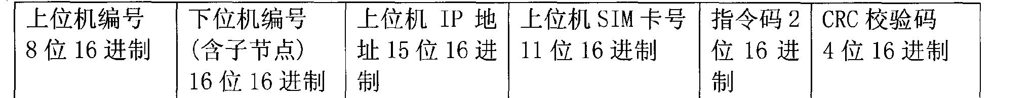 Figure CN102790786AD00071