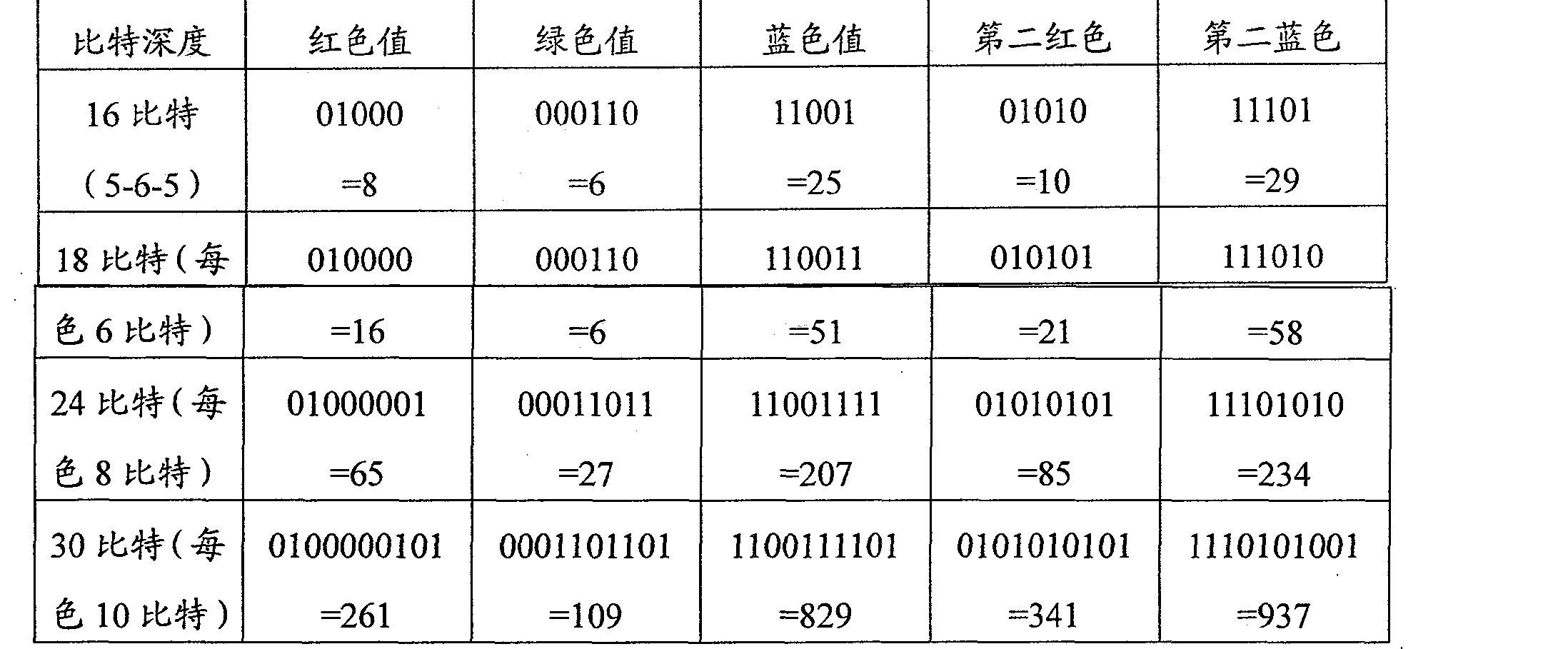 Figure CN101819745BD00201