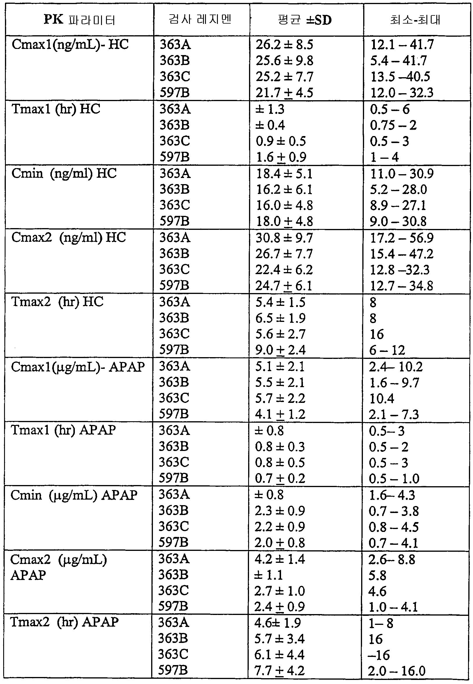 Figure 112006029415911-PCT00006