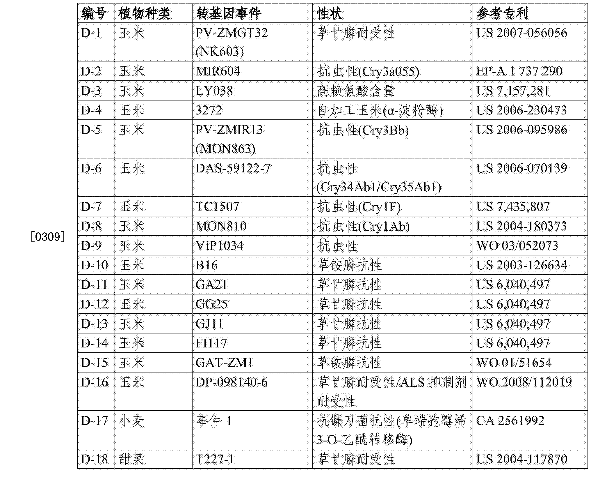 Figure CN103717076BD00602