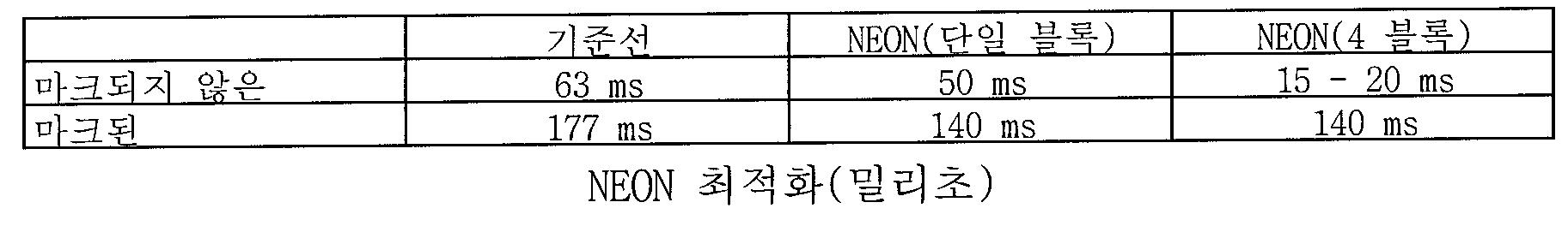 Figure 112013049341469-pct00002