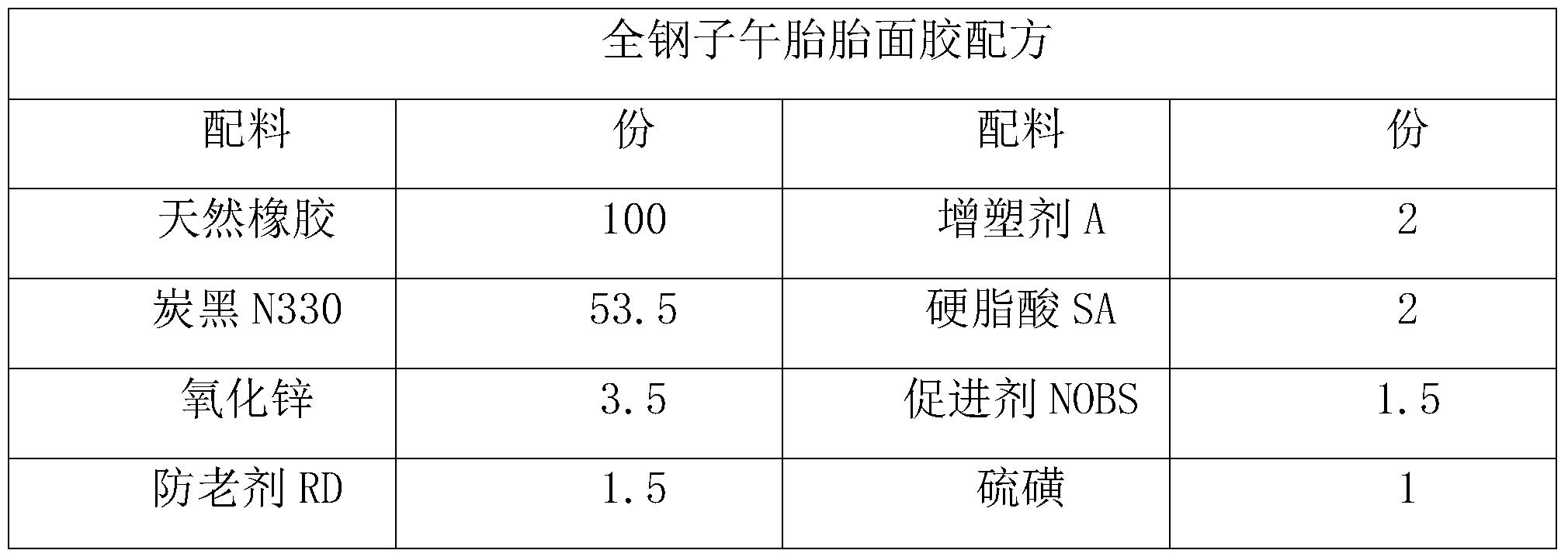 Figure PCTCN2017076418-appb-000001