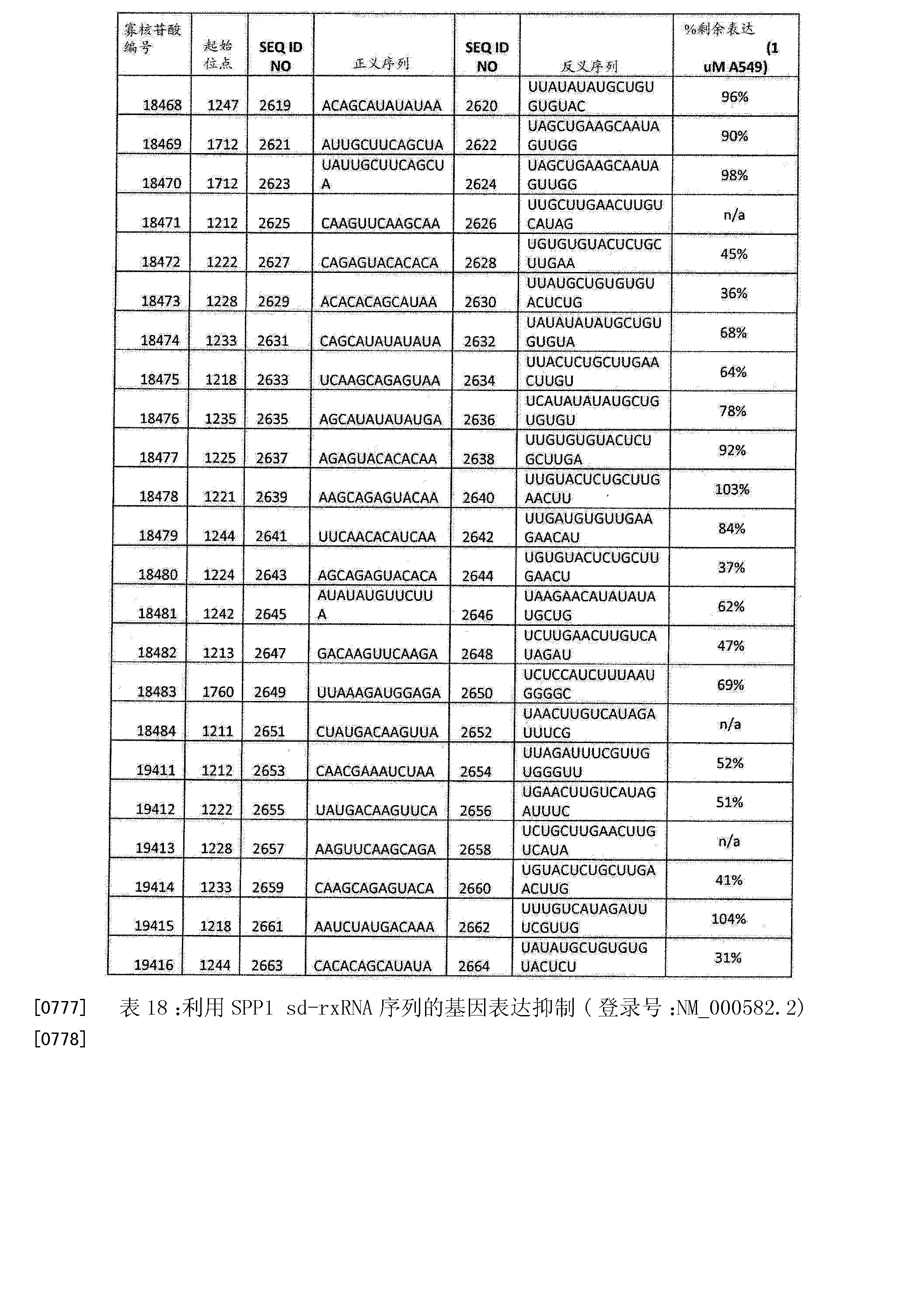 Figure CN103108642BD01651