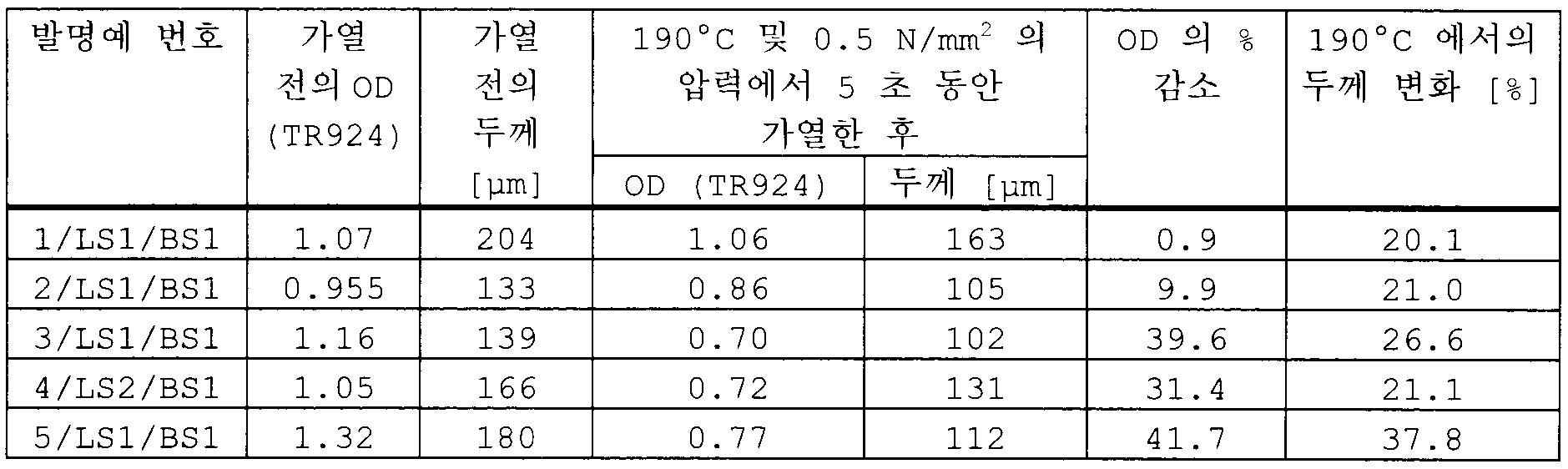 Figure 112009065455738-pct00032