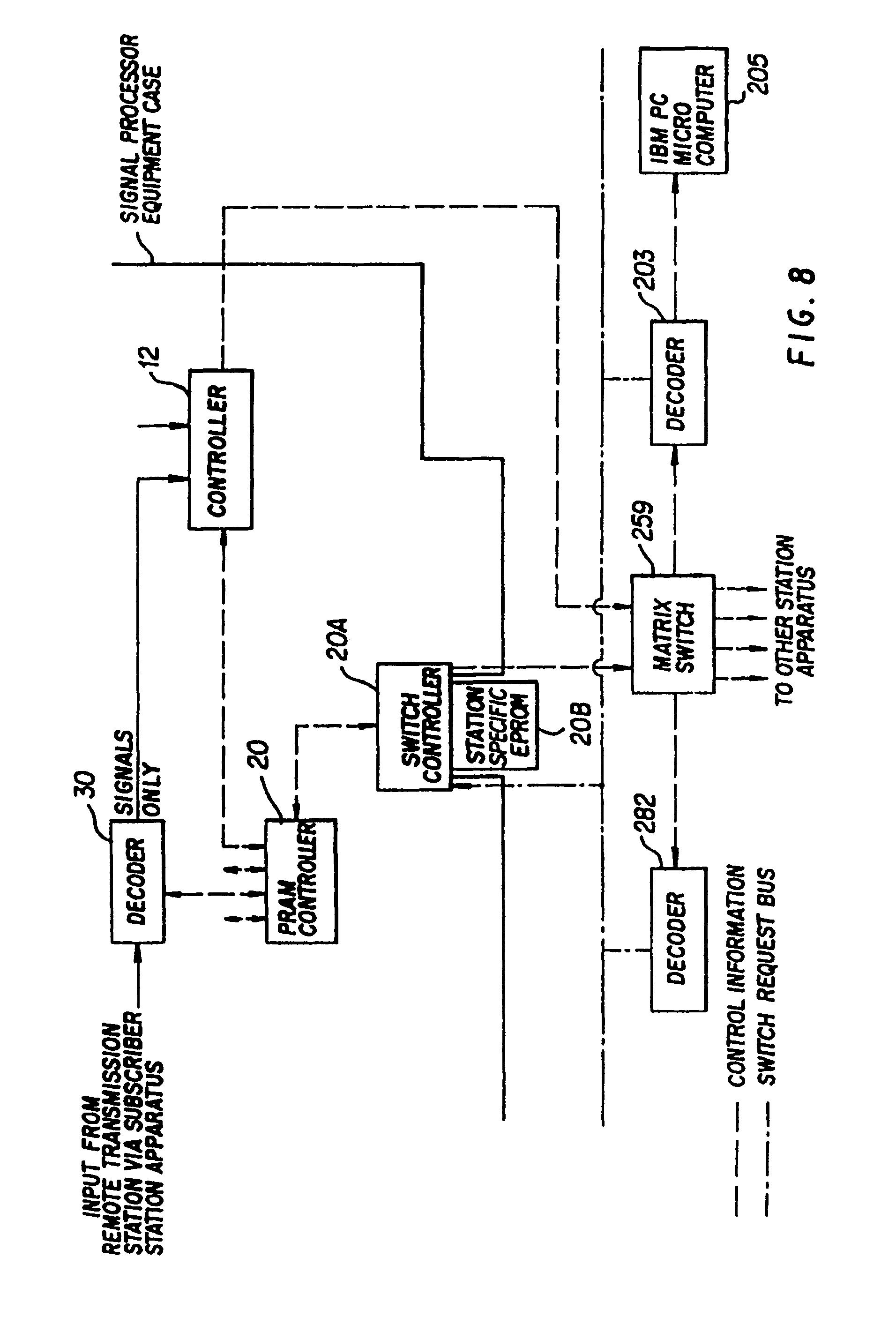 Us7958527b1 Signal Processing Apparatus And Methods Google Patents Saab Sid Wiring Diagram