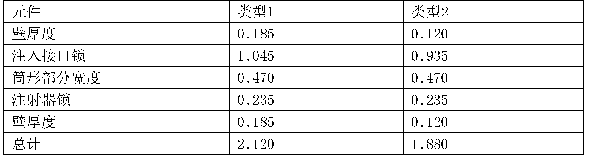 Figure CN107096098AD00282