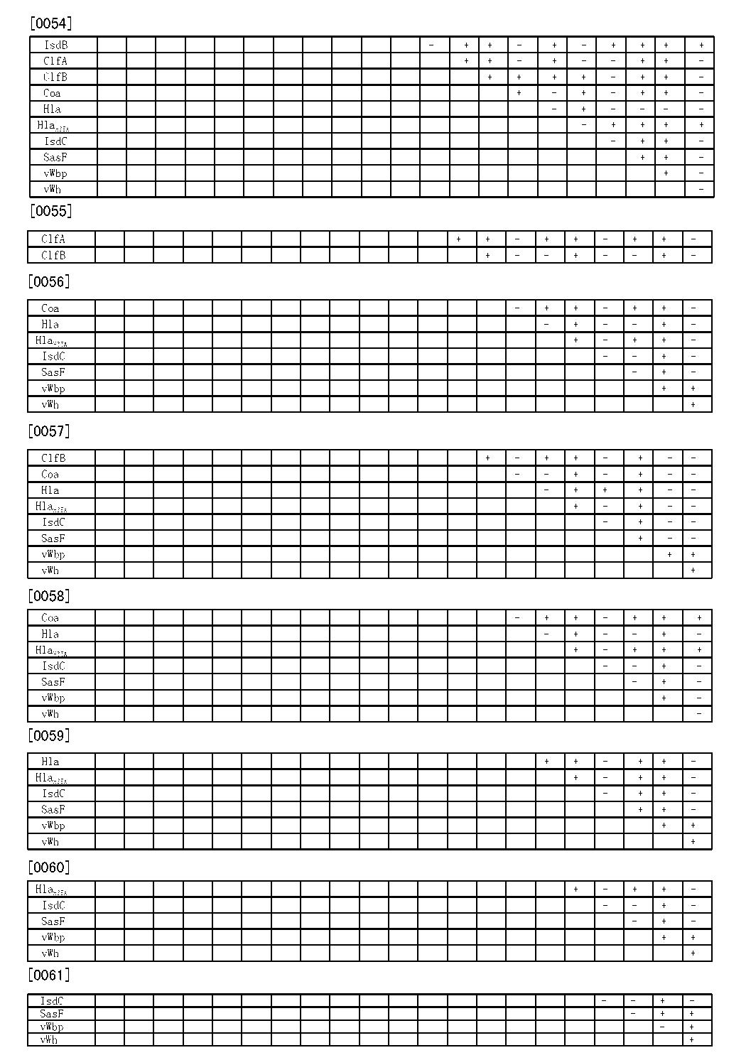 Figure CN103037885BD00151