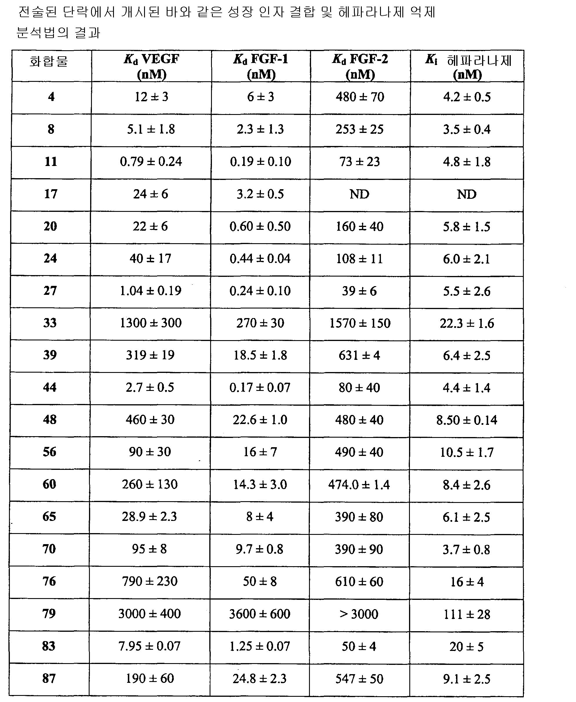 Figure 112010030712312-pct00090