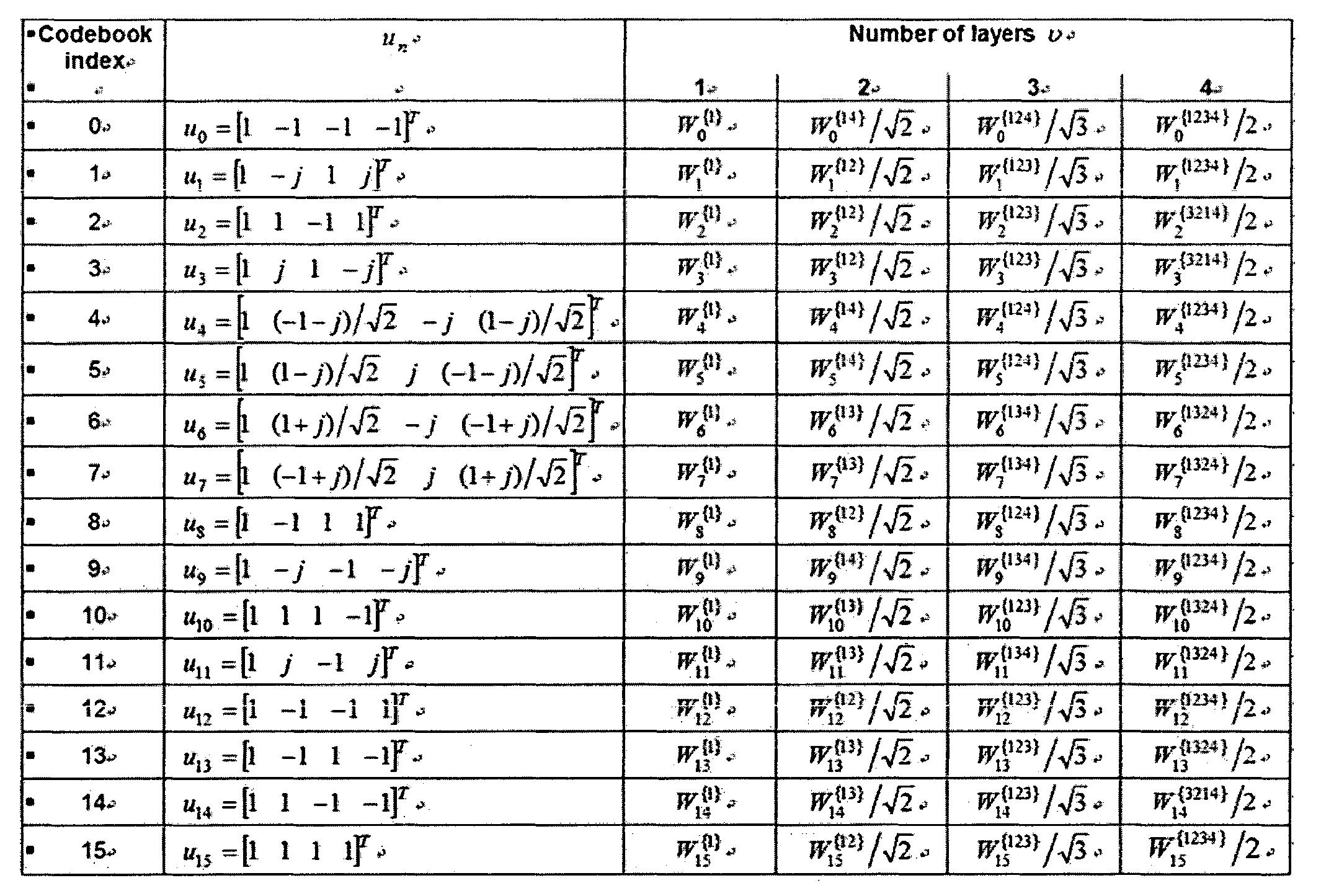 Figure WO-DOC-TABLE-9