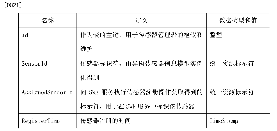 Figure CN104809650AD00071