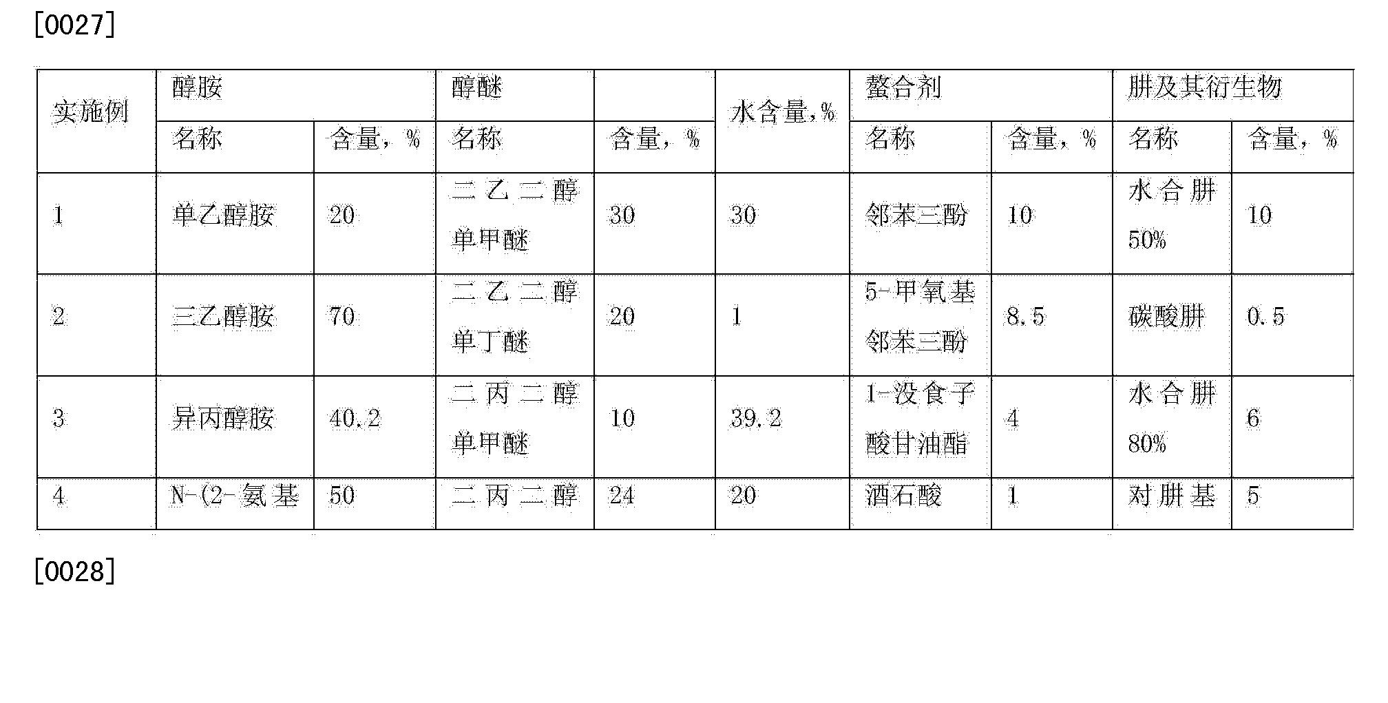 Figure CN104946429AD00051