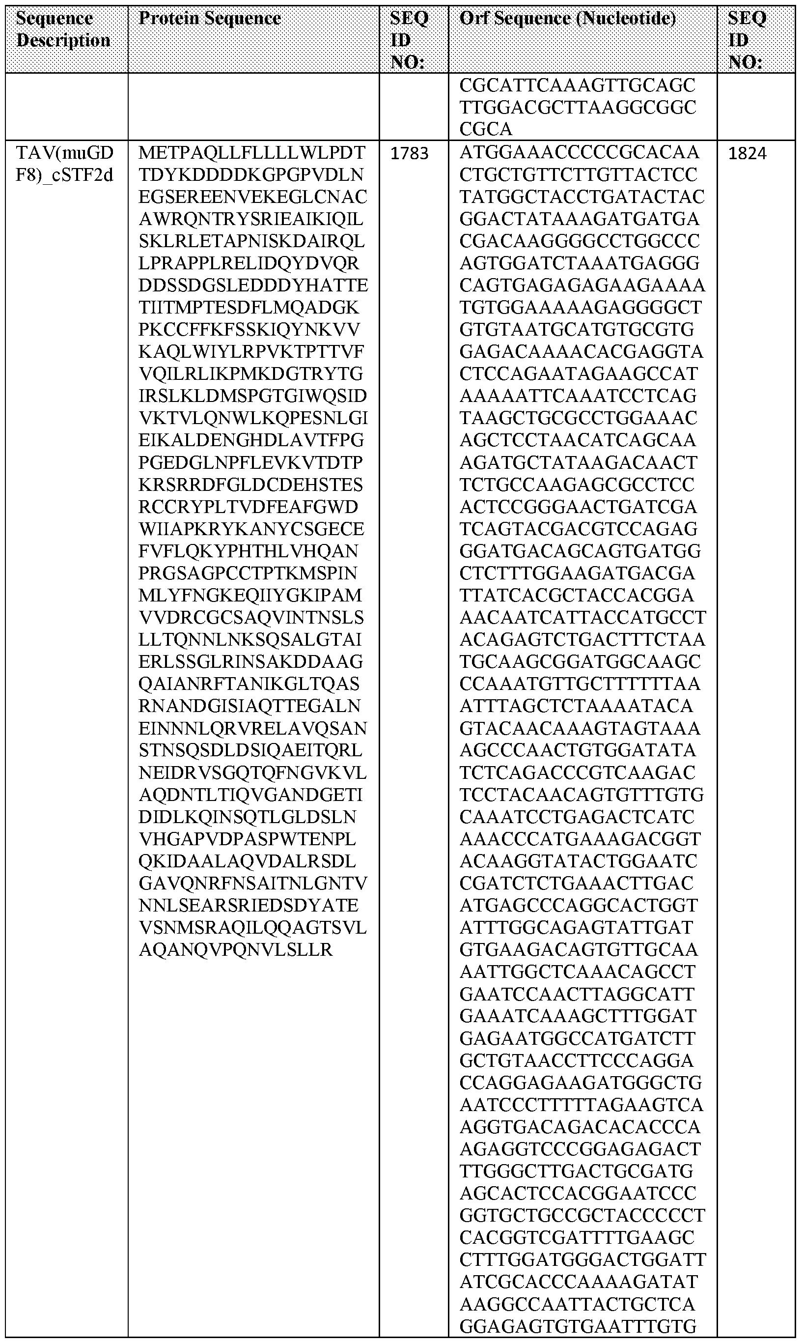 Figure imgf000473_0001