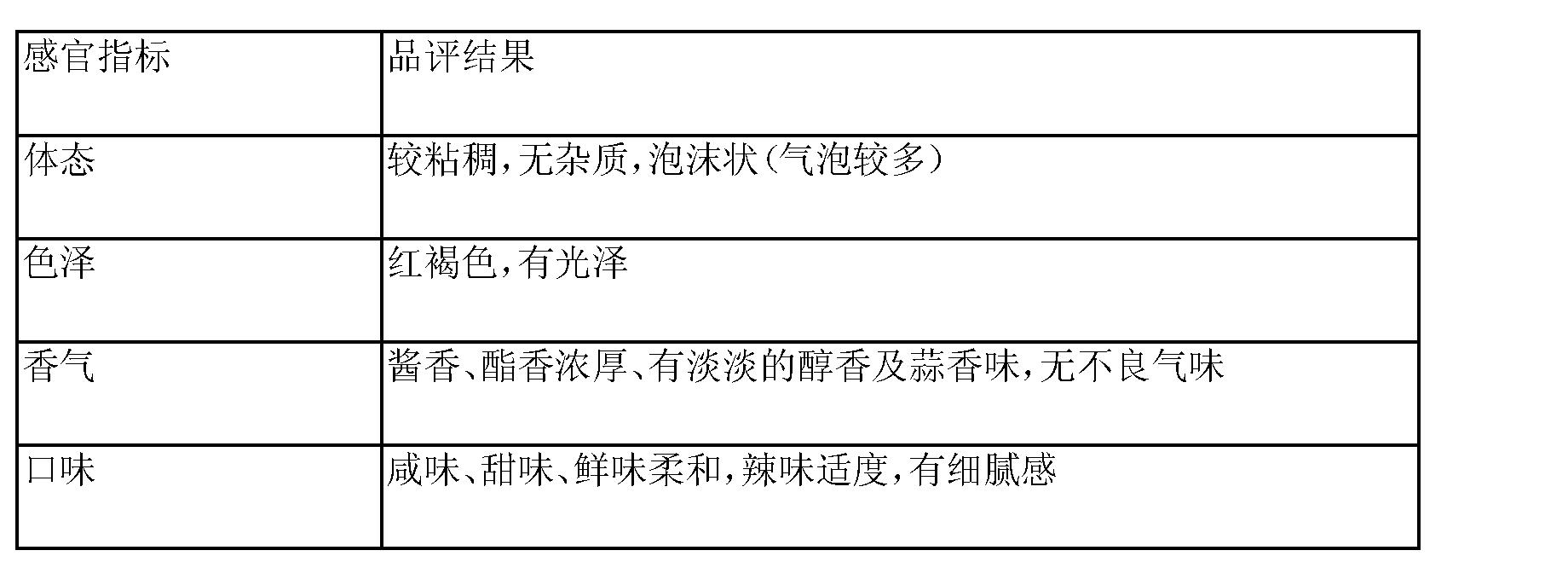 Figure CN103070387AD00232