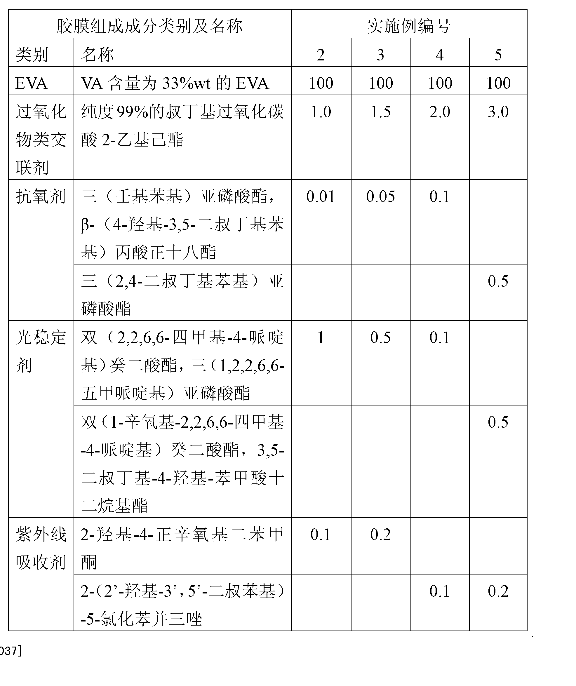 Figure CN102153958AD00061