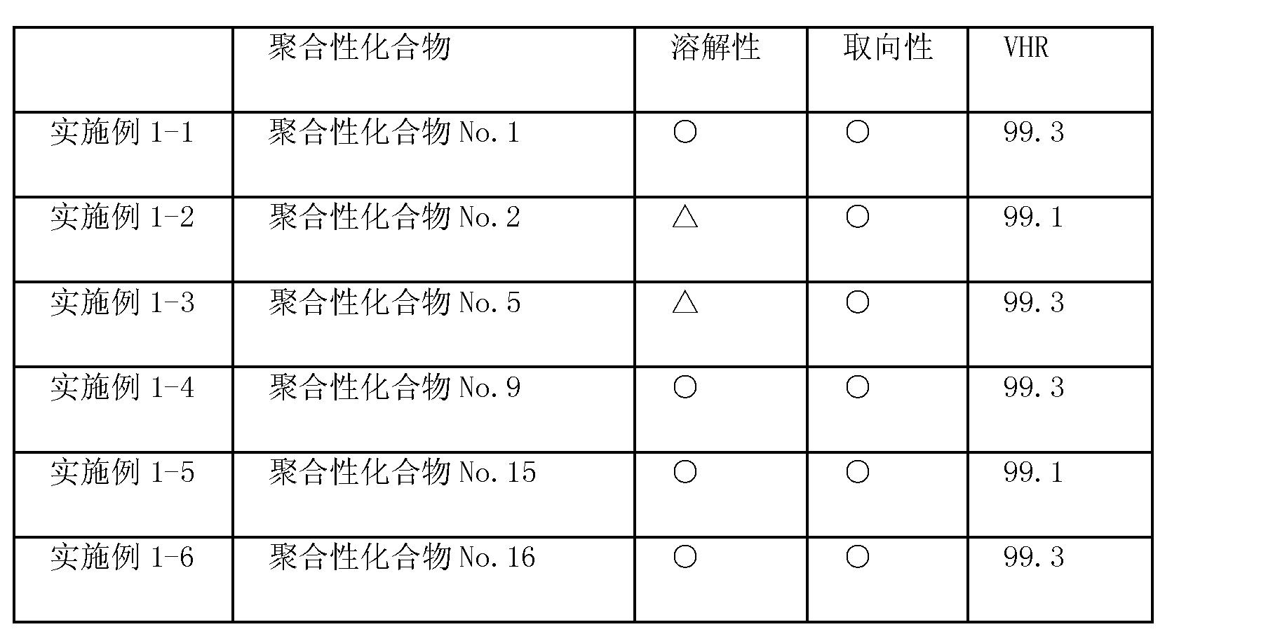 Figure CN102575167AD00351