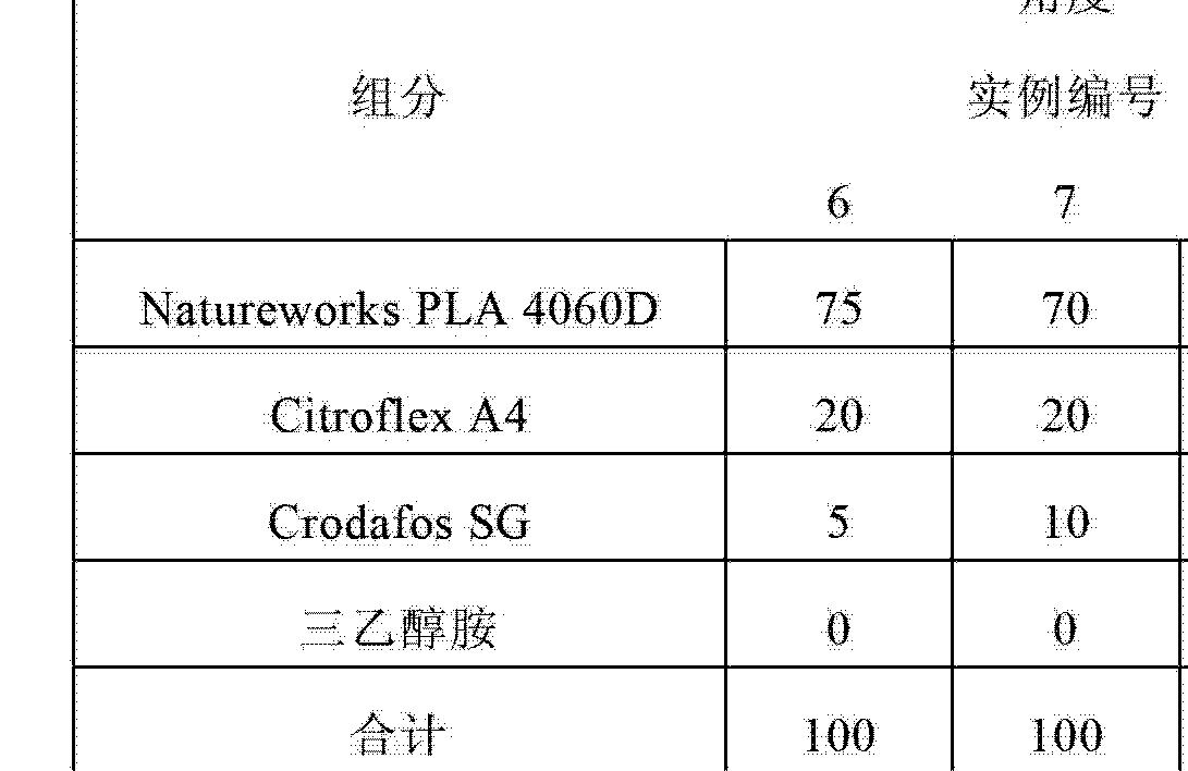 Figure CN102753745AD00611
