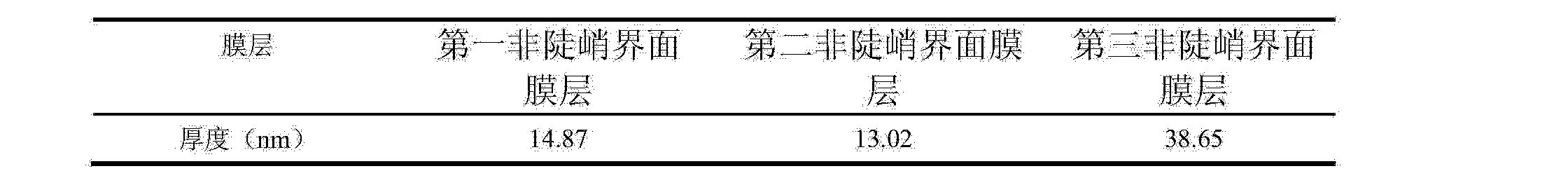 Figure CN103936296AD00051