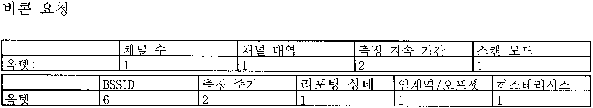 Figure 112015028699688-pat00001