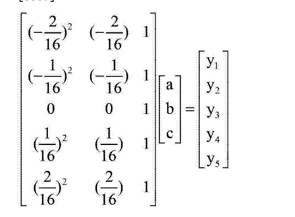 Figure CN104181553AD00104