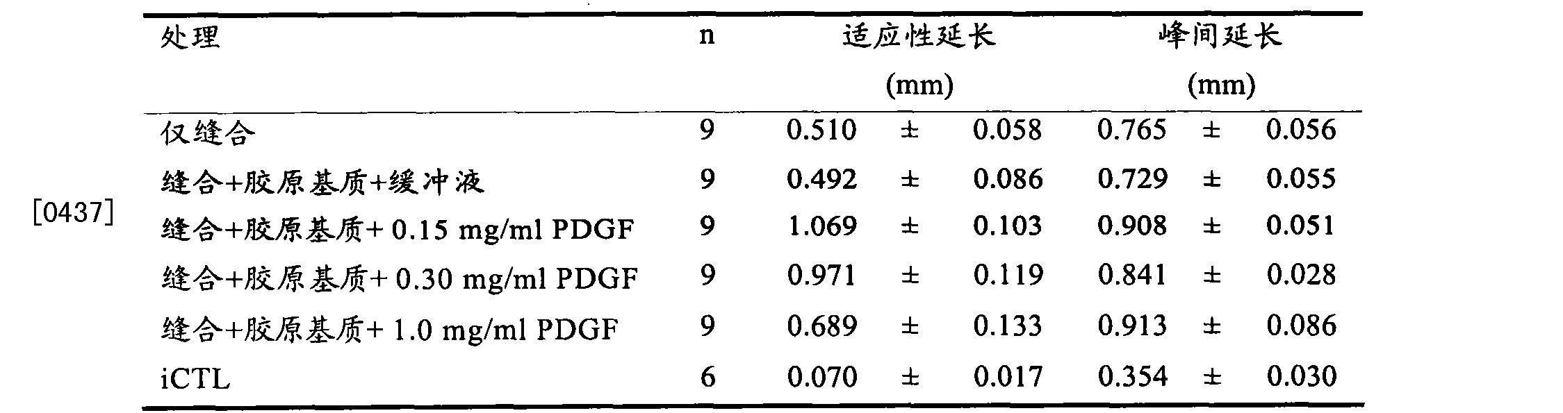 Figure CN102231992BD00491