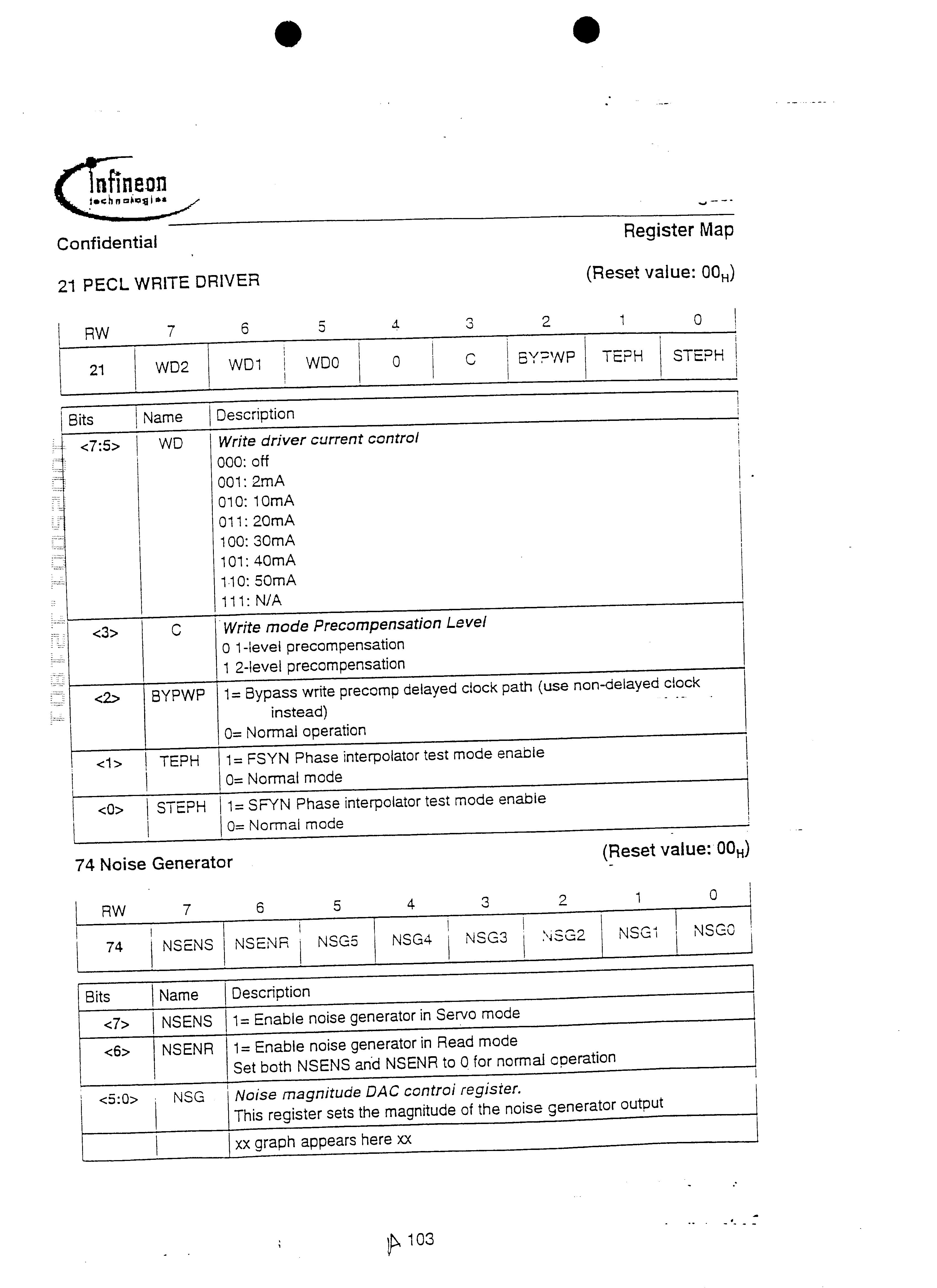 Figure US06594094-20030715-P00106