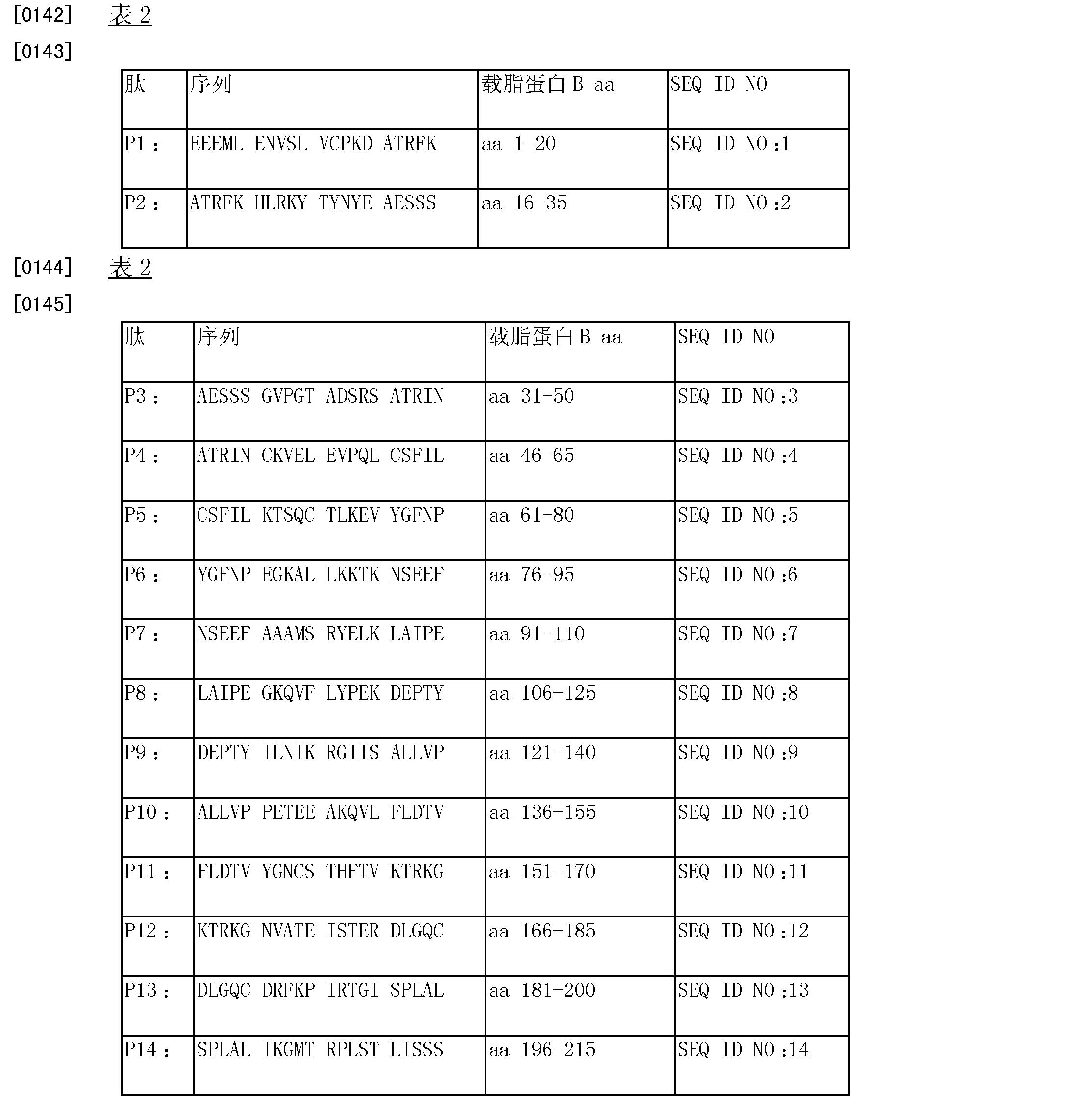 Figure CN103501806AD00201