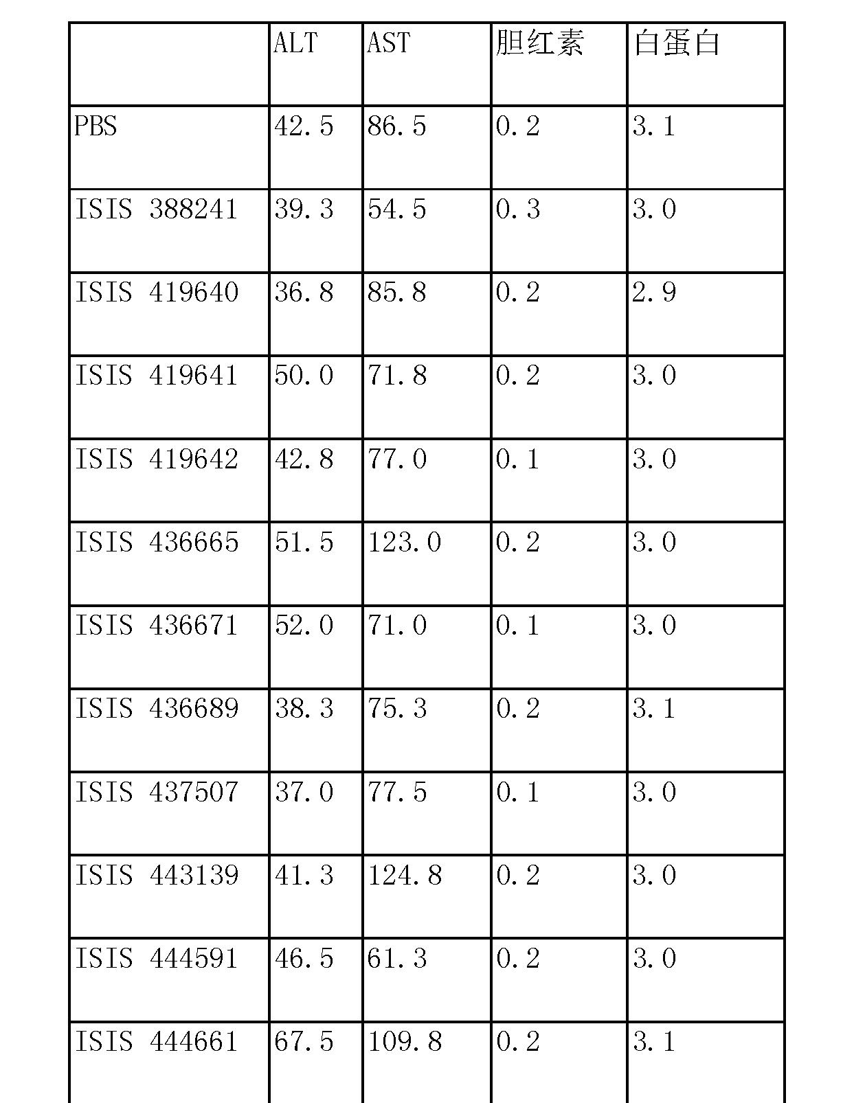 Figure CN104894129AD00651
