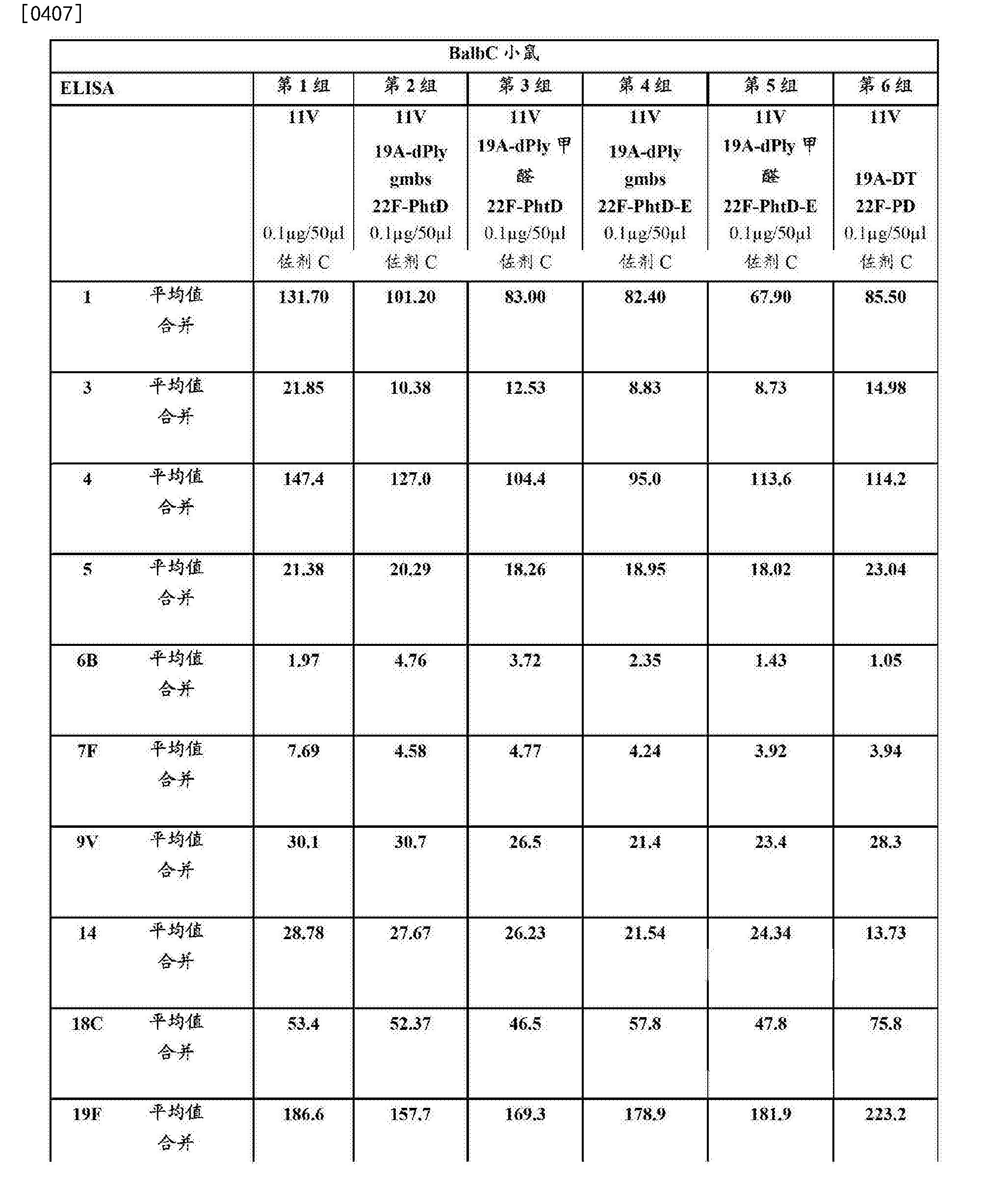 Figure CN103585623BD00451