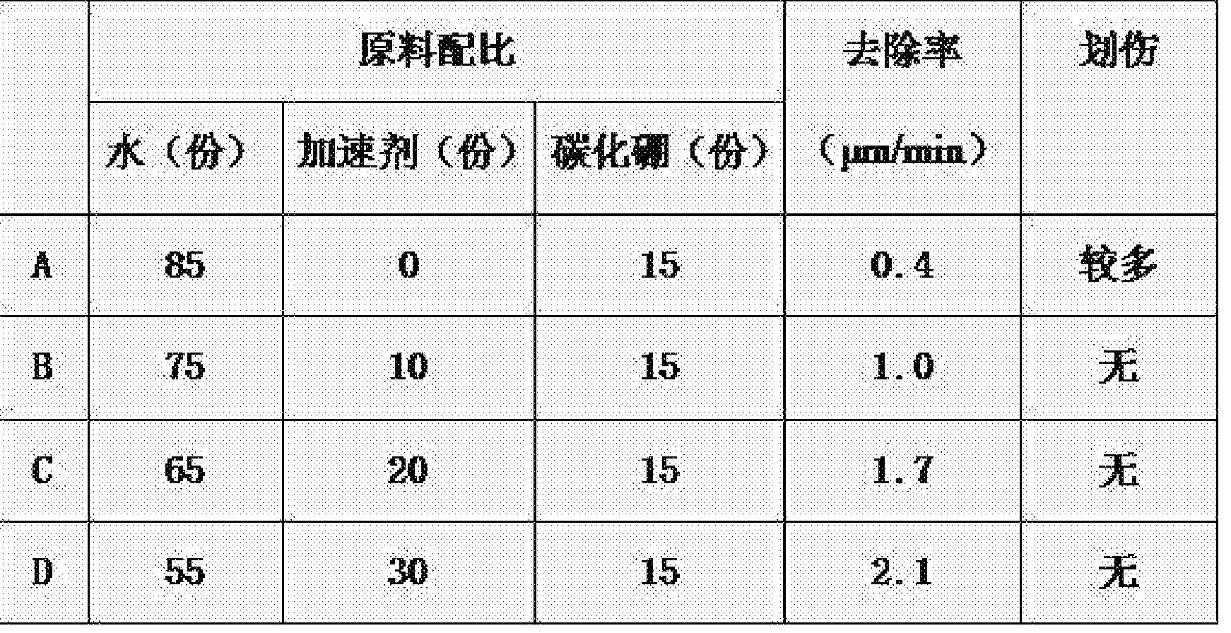 Figure CN104592935BD00071