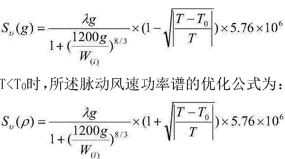 Figure CN105718734AD00064