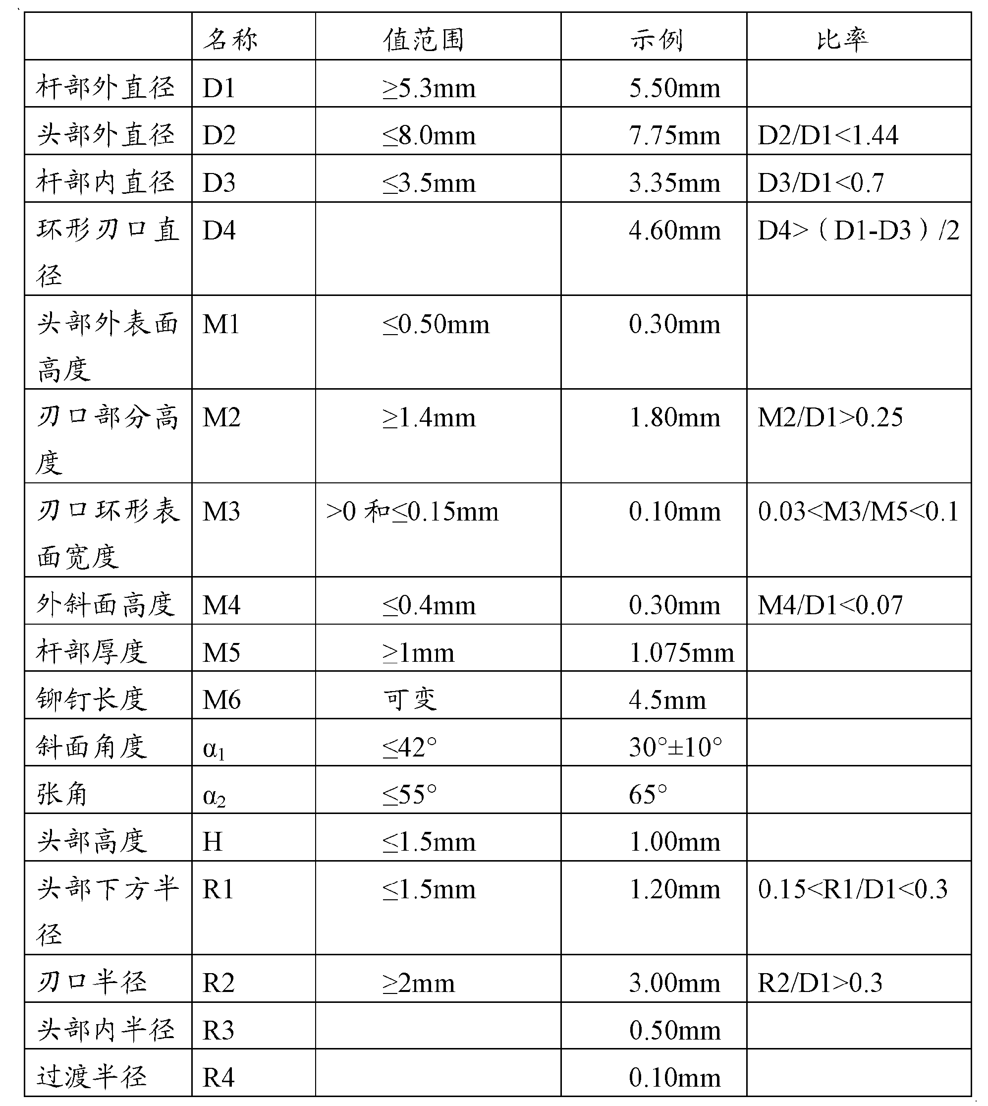 Figure CN102483084AD00091