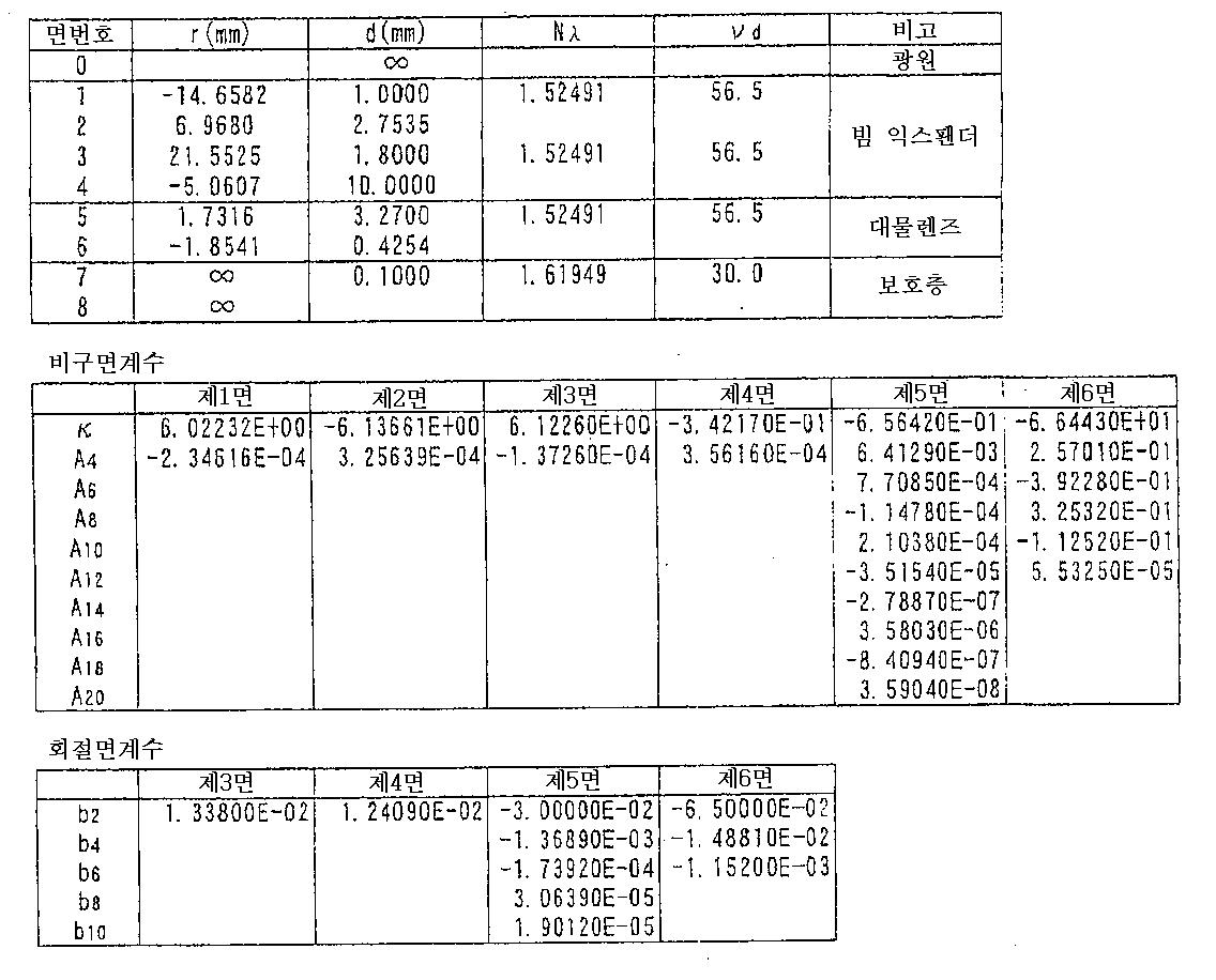 Figure 112003014327071-pat00003