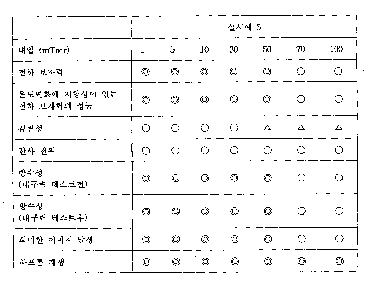 Figure kpo00018