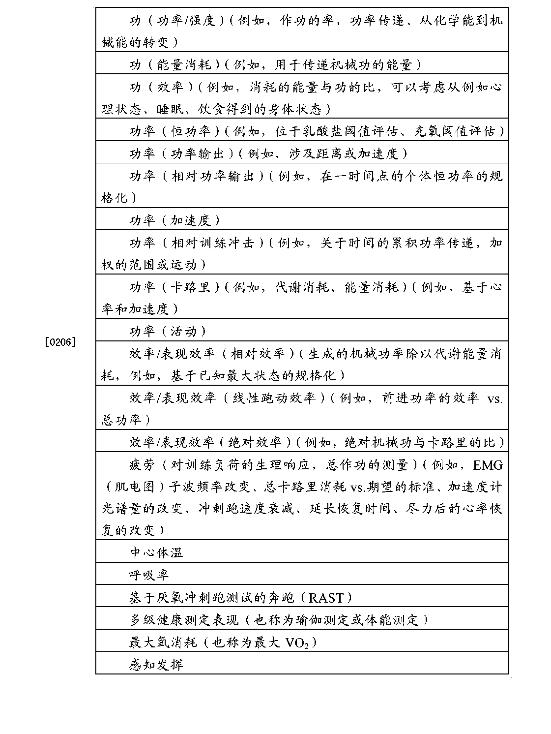Figure CN102728047BD00301