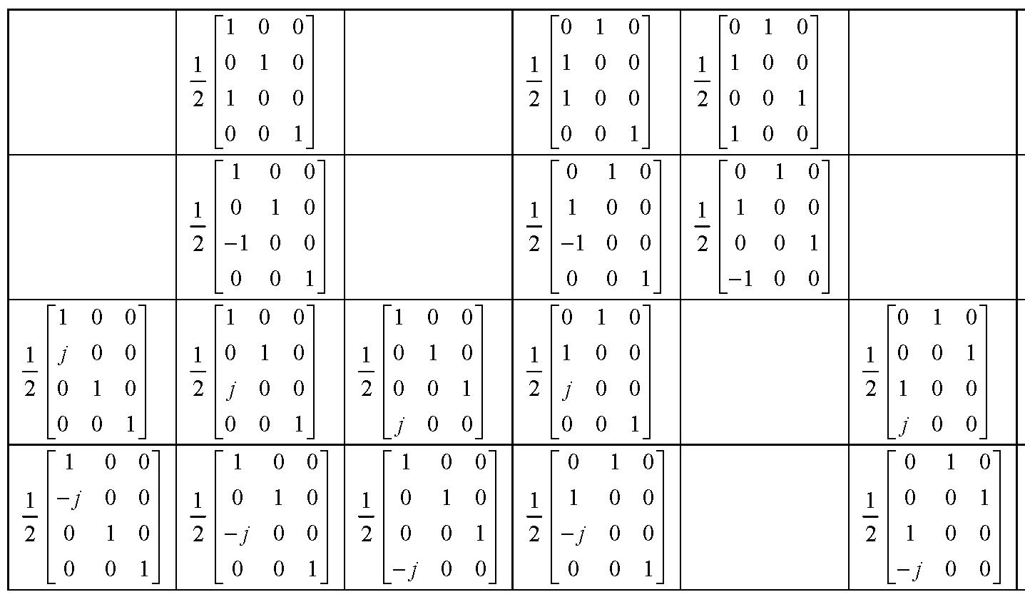Figure 112010009825391-pat01218