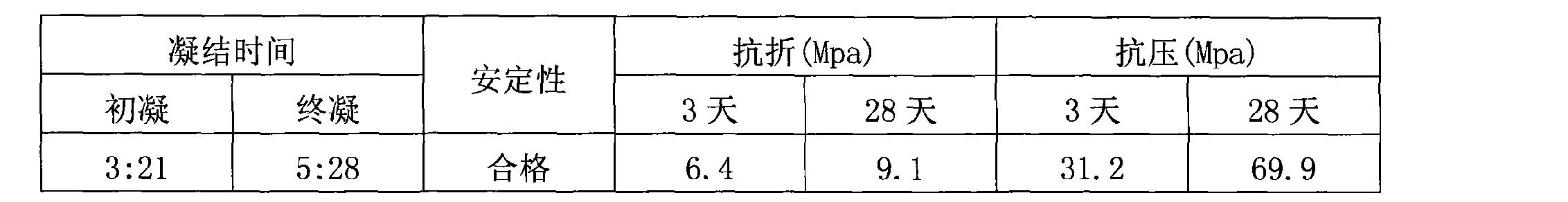 Figure CN101343047BD00111