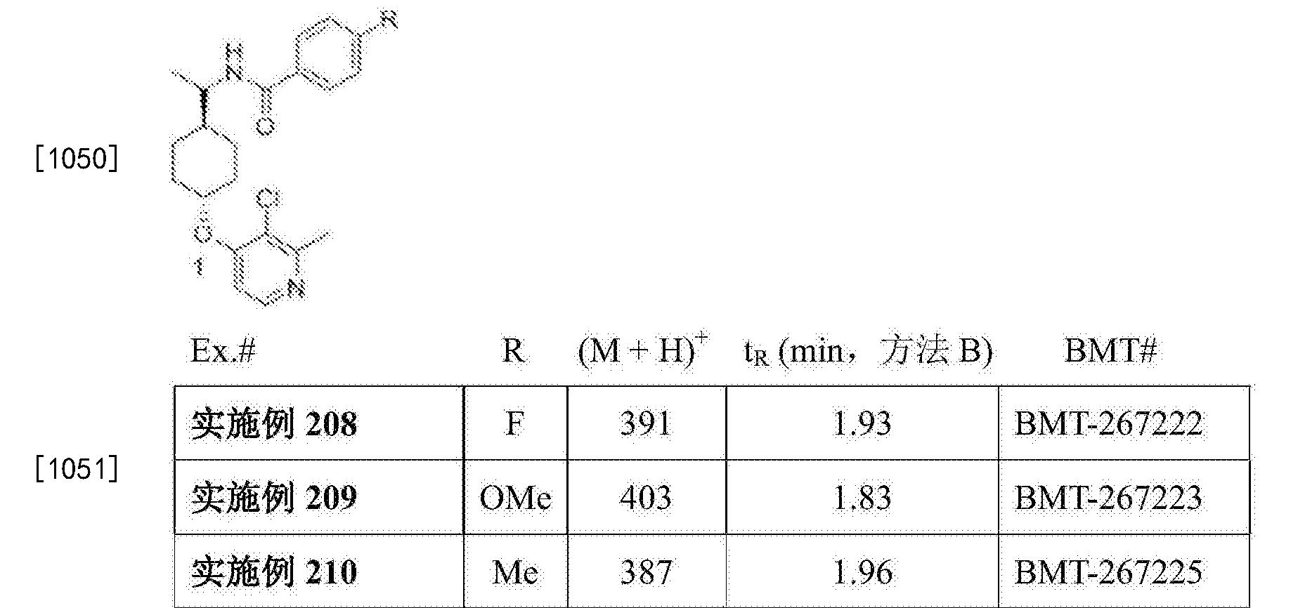Figure CN106999450AD01211