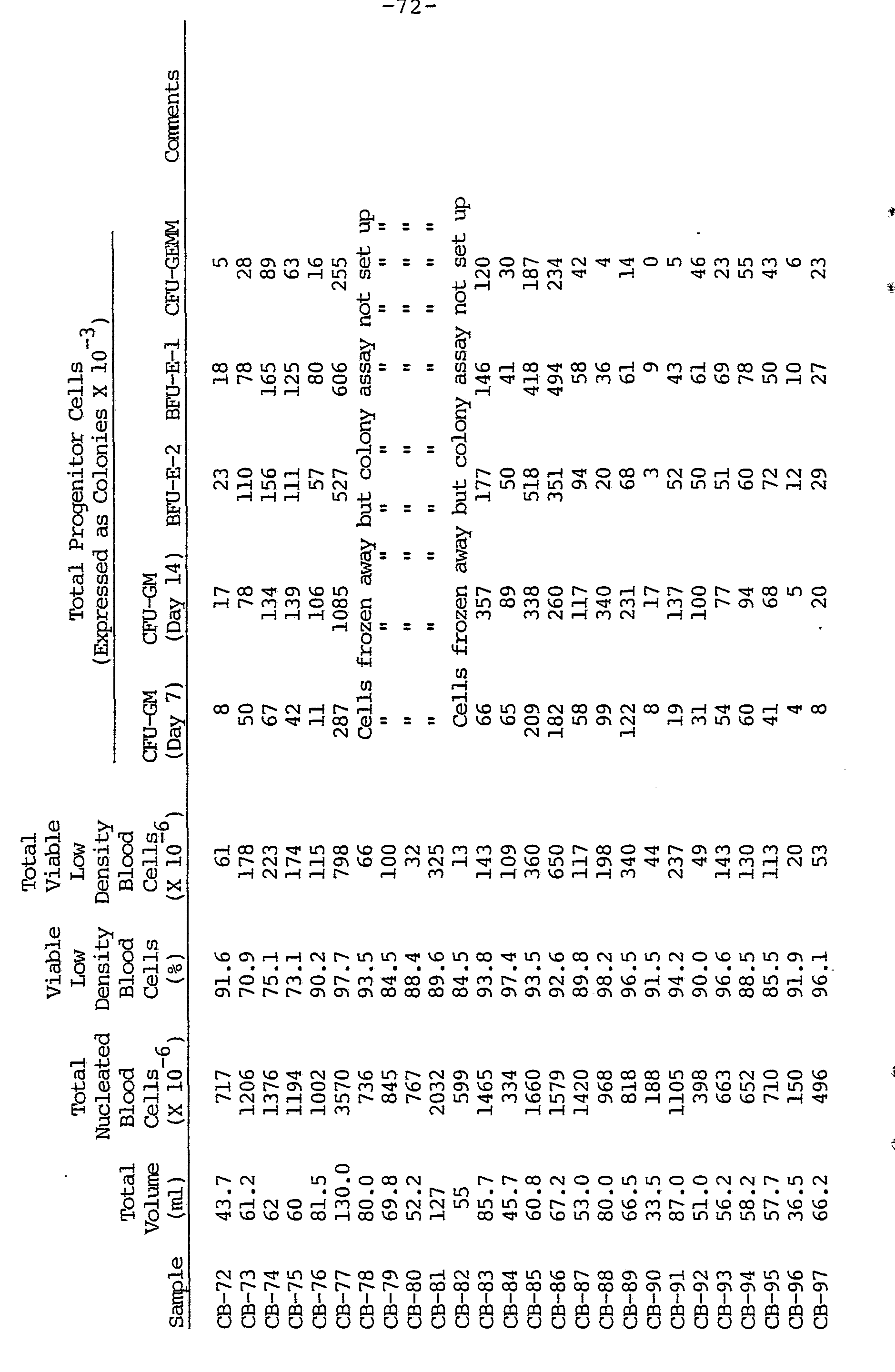 wo1989004168a1 isolation and preservation of fetal and neonatal rh google com