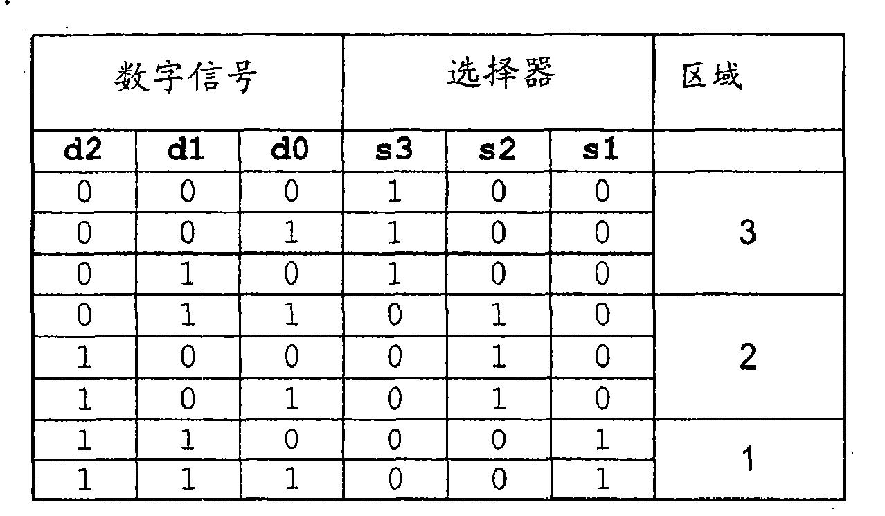 Cn102025376b Digital Analog Converter Circuit And Method For Fault R 2r Ladder Diagram Figure Cn102025376bd00041