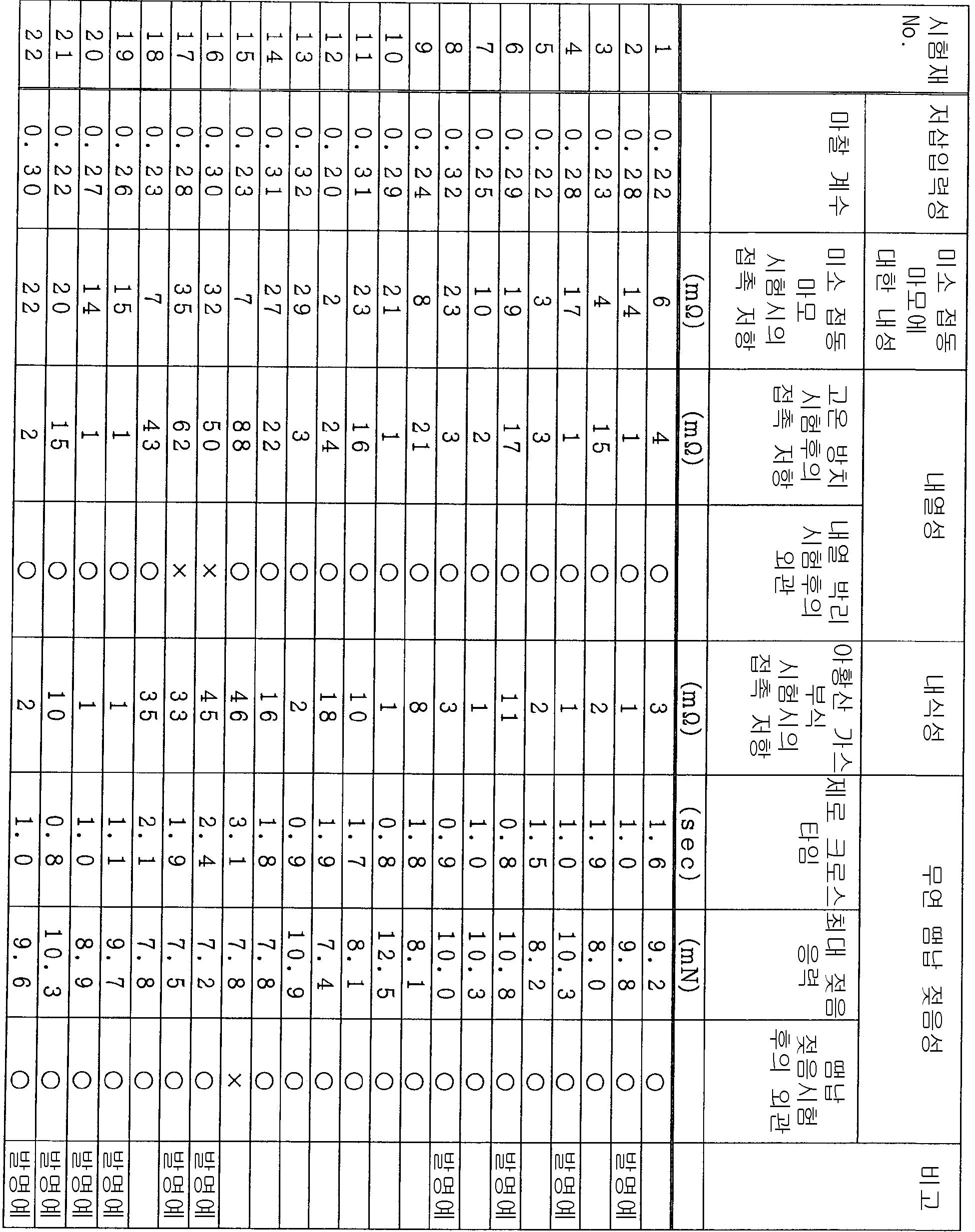 Figure 112008059975658-pat00005