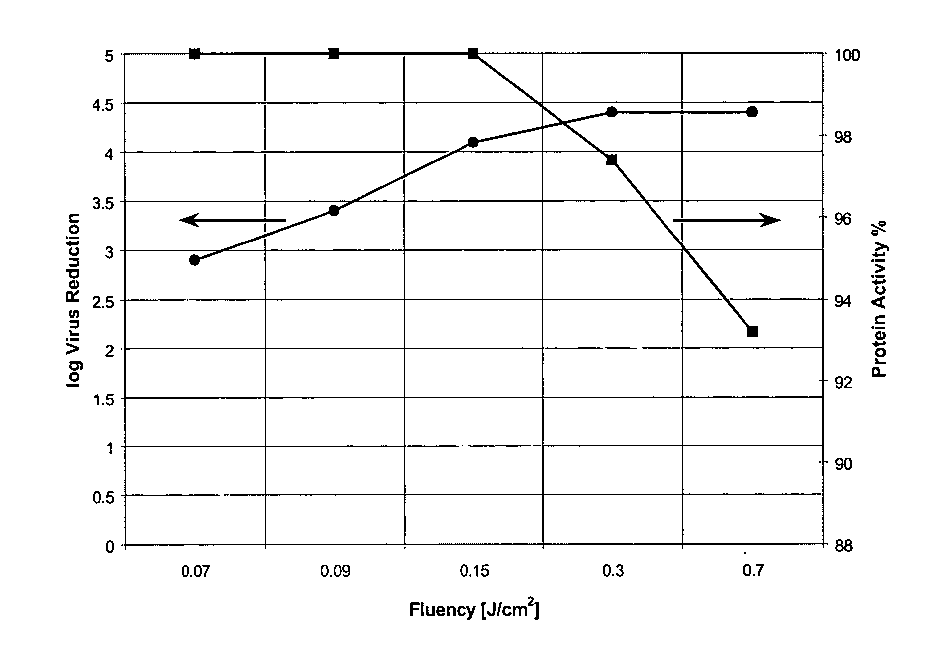 Figure US20070003430A1-20070104-P00003